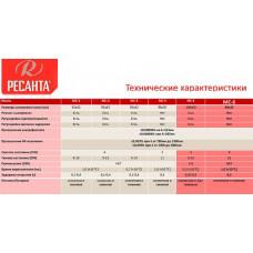 Маска сварщика Ресанта МС-5
